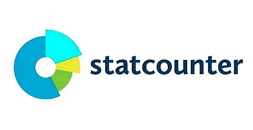 StatCounter - Statistiky