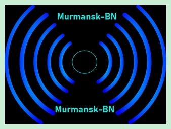 Radiové vlny, Murmansk-BN